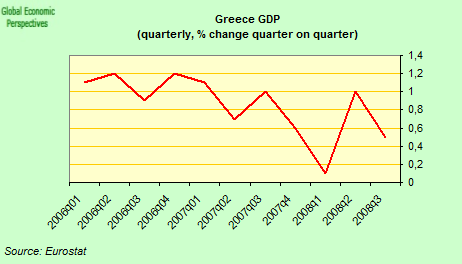 external image saupload_greece_gdp_qoq.png