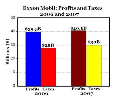 exxonprofitsandtaxes.jpg