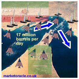 http://static.seekingalpha.com/uploads/2008/7/7/saupload_straits_of_hormuz.jpg