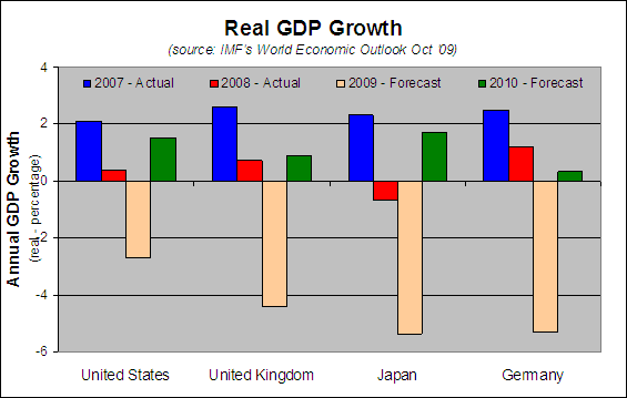 united kingdom an economic overview essay