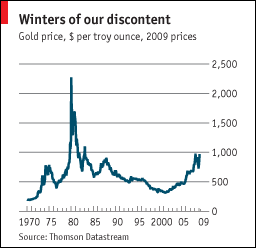Historical gold in 2009 prices