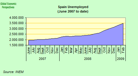 external image saupload_spain_unemployed_2.png