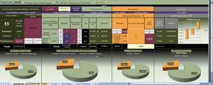 m3 - Money Management Modeler