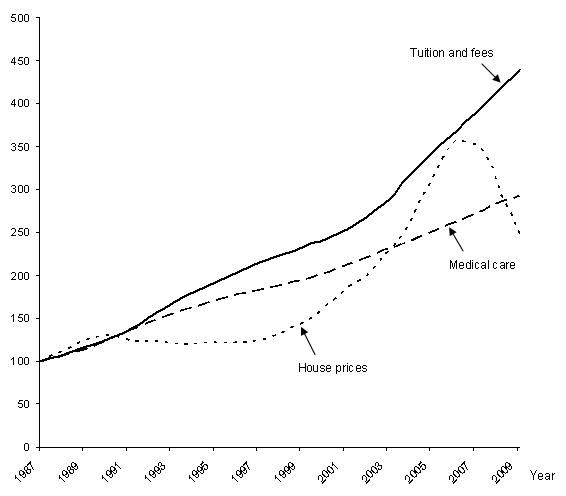 Health+care+costs+statistics