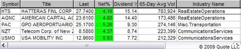 top-tier-div-stocks-6-25-09