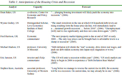 Anticipation of the Housing Crises and Recession