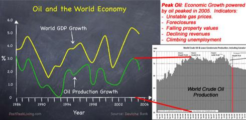 Energy Growth and Economic Growth