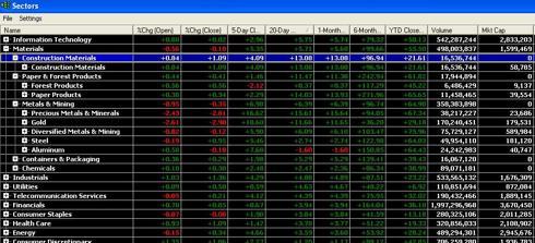 September HOT stock Sector