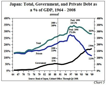 JAPANESE DEFLATION: WHAT DOES IT MEAN FOR AMERICA AND THE WORLD ...