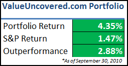 Value Uncovered Model Portfolio - September Update