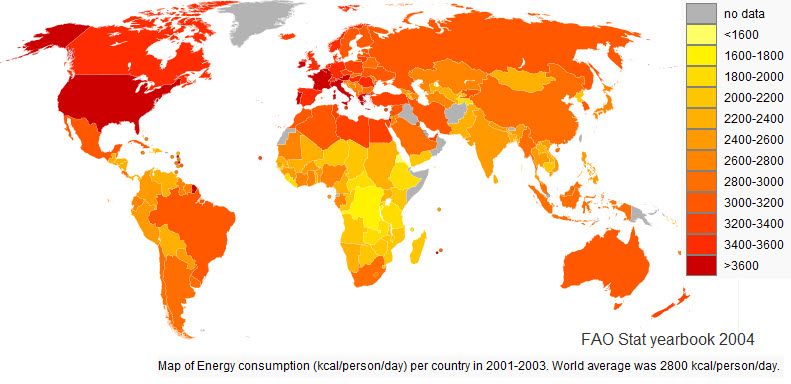 energy consumption