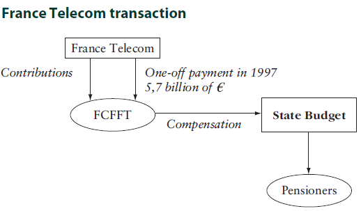 france_telecomm_transaction.png
