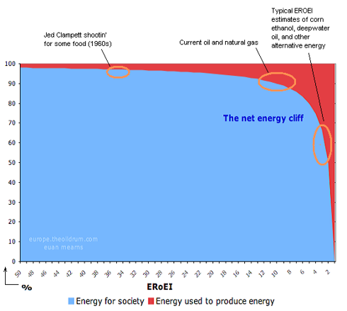 Oil: Beyond the Barrel – And Over the Cliff thumbnail