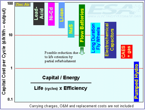 Capital Efficiency.gif