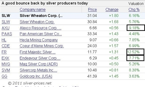 Silver Table 27 jan 2011.JPG