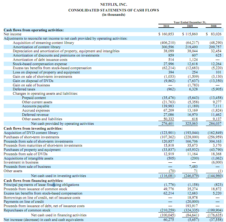 2010 Consolidated Statement of Cash flow, from K-10 Period Ending 12/31/10, page F-6