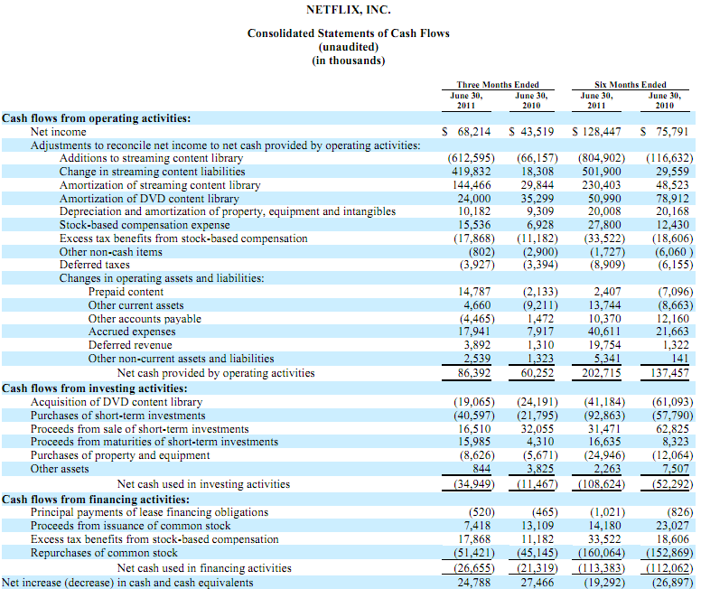 2011 YTD 2Q GAAP cash flow, from Q-10 Period Ending 6/30/11, page 5