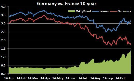 France vs Germany