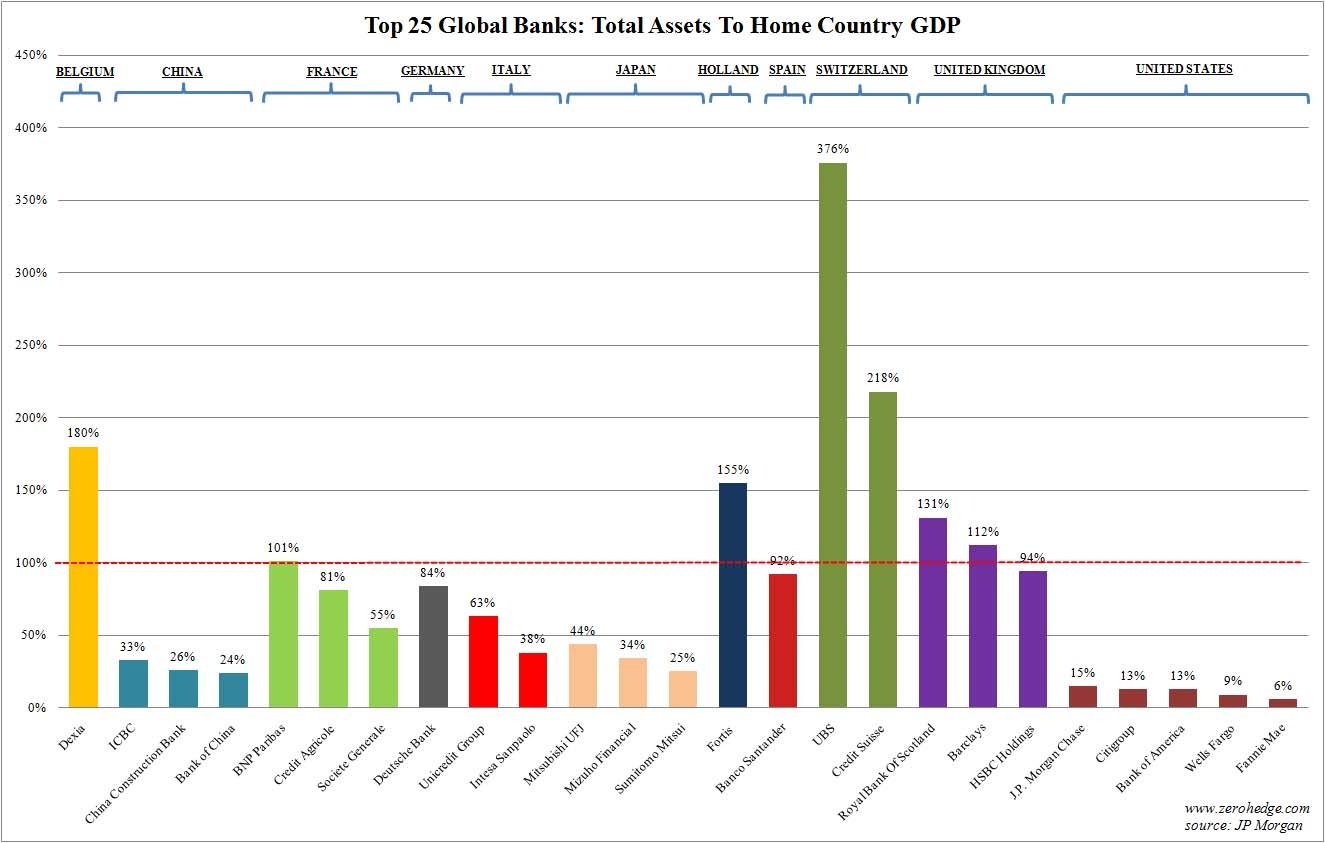 Here are the worlds most dangerous banks business insider polycapitalistimg pooptronica
