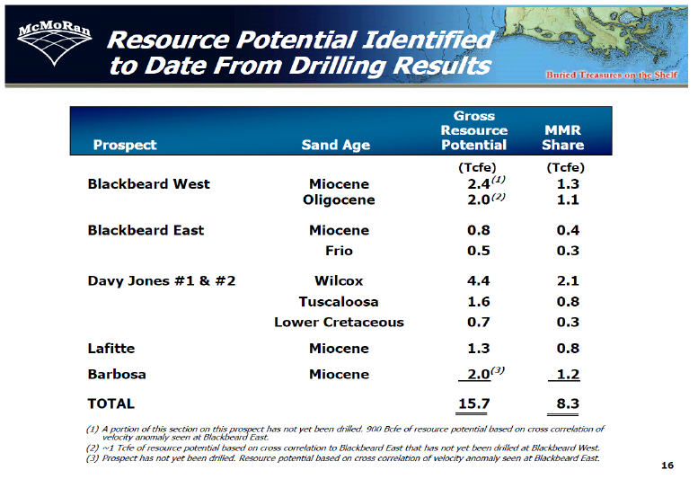 TISDZ McMoran Resource Potential