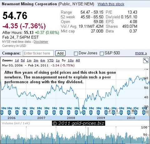 NEM 5 Year table 24 Feb 2011.JPG