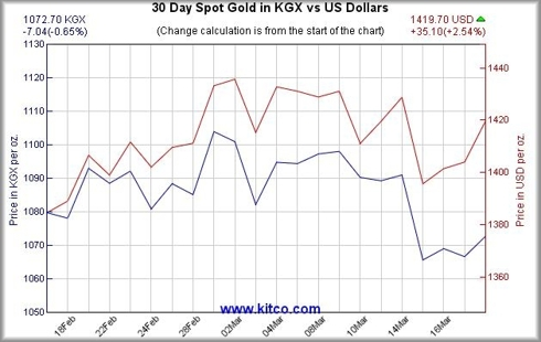 Gold USD Mar 18.jpg