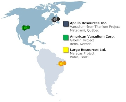 vanadium mines miners projects invest
