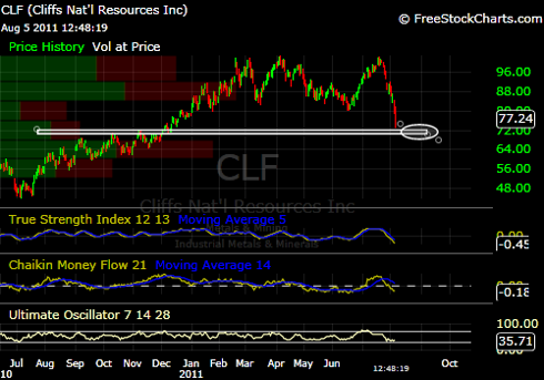 CLF Aug 5 2011.png
