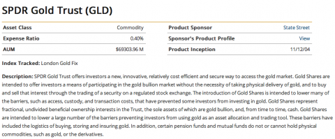 gld etf