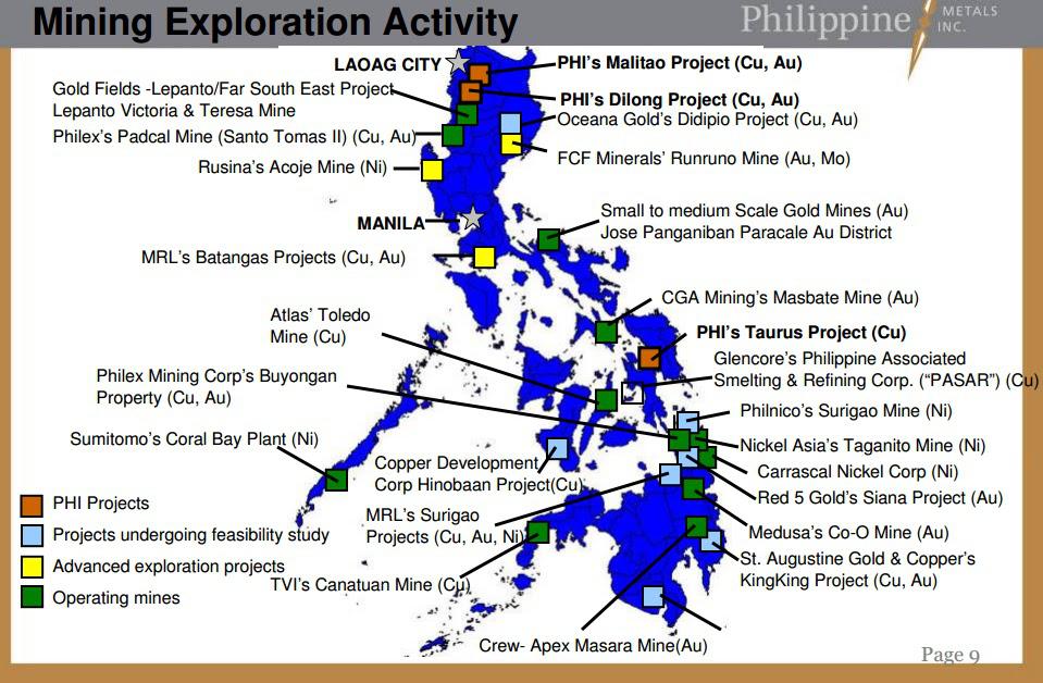 Gold Mining Philippines