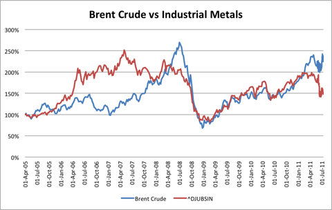5.5.12 Crude-Metals.png