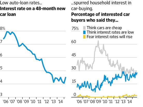 Loans syracuse ny