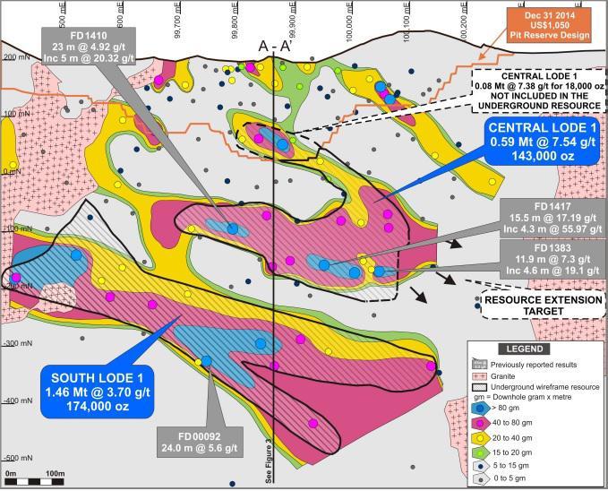 Beadell resources