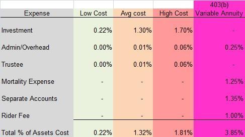 Standardchartered retirement calculator zambia reports