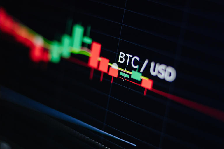 Bitcoin trade graph candlesticks online