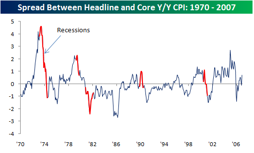 canadas anti recession measures Canada's economic future: what have we learned from economic future: what have we learned from the had built up contributed to a severe recession in 1990.