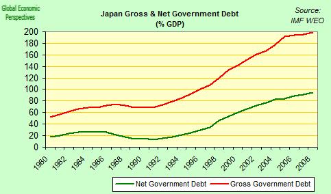 Did (or Didn't) Japan Just Reintroduce Quantitative Easing ...