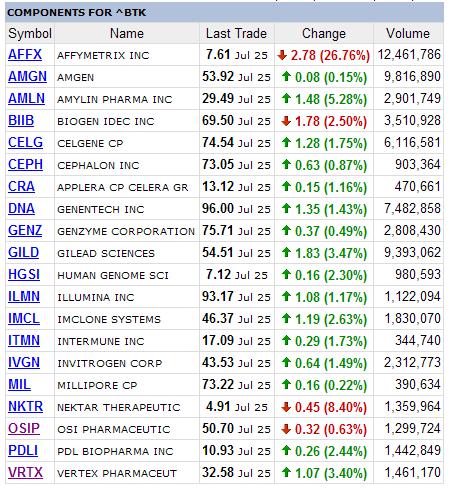 btk-holdings.png