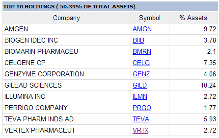 ibb-holdings.png