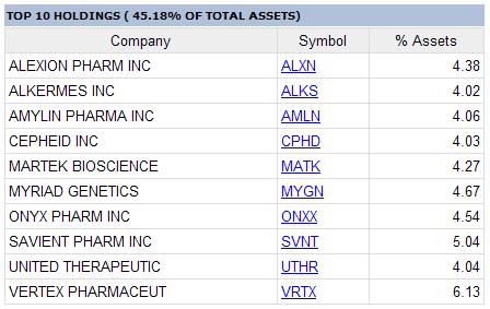 xbi-holdings.png