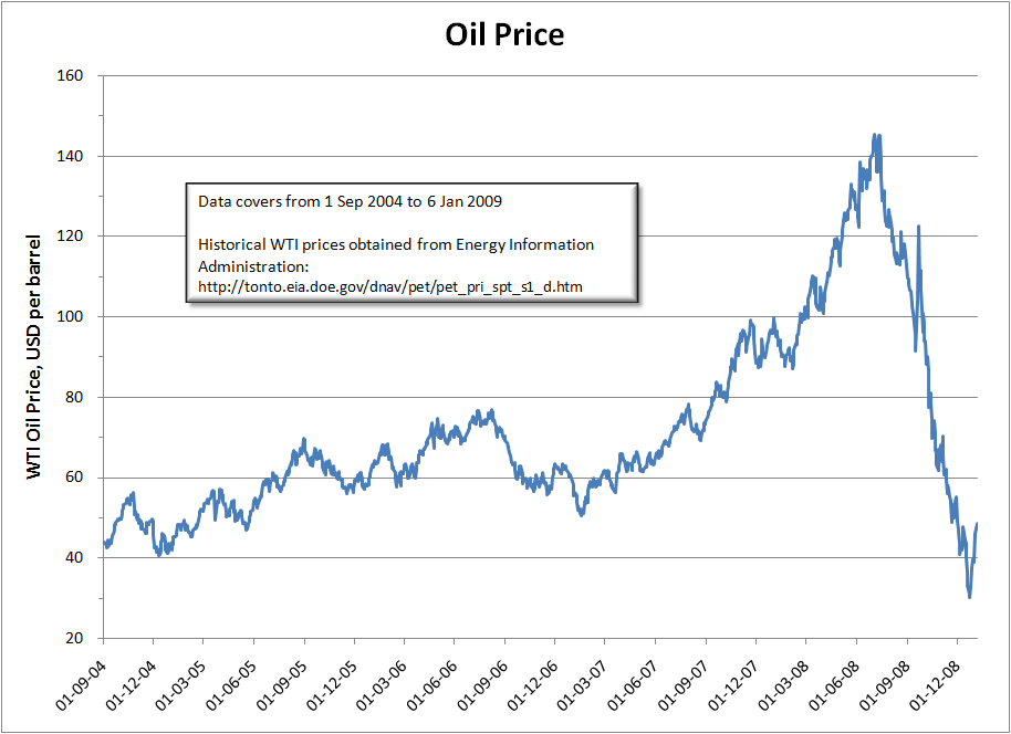 Exxon s high valuation is hard to comprehend exxon mobil