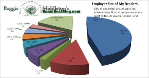 employer_size.png