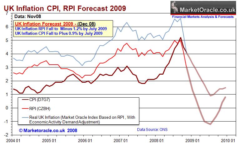The U K  Housing Market Forecast to 2012 (Part 3 of 3