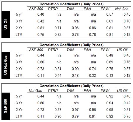 Correl Prices Oct 14-09.bmp