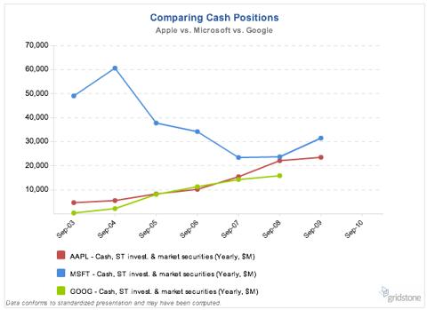 cash-goog-etc.png