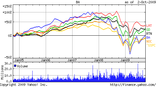 5-year-chart-best.png