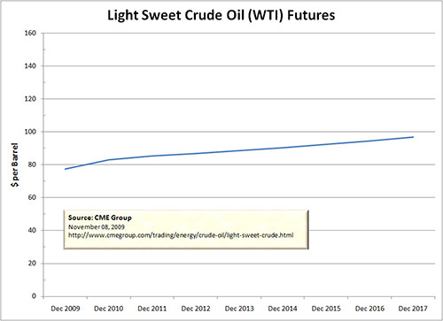 WTI vs. Brent Crude Oil: What is the Difference?
