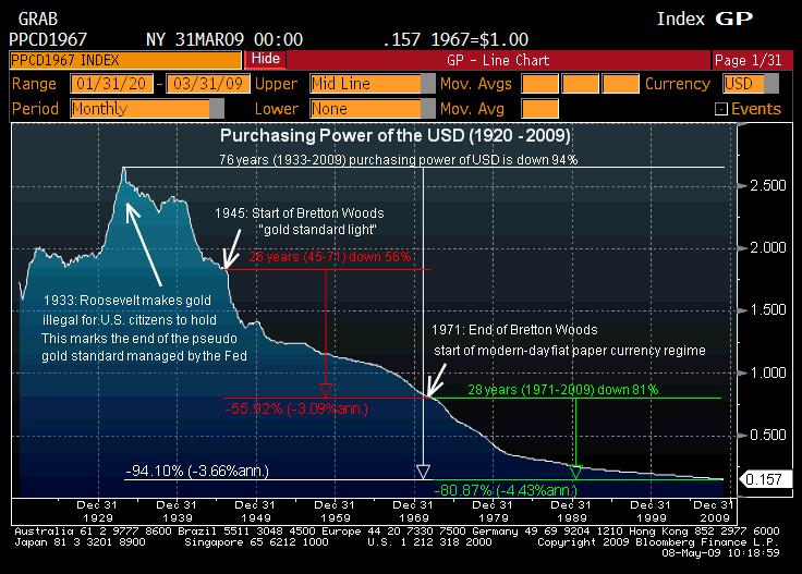 Forex buying power