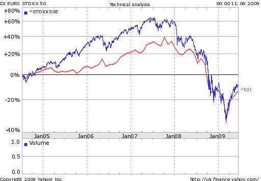 Euro stock 50 клуб юрок форум