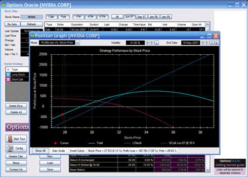 Best options trading screener